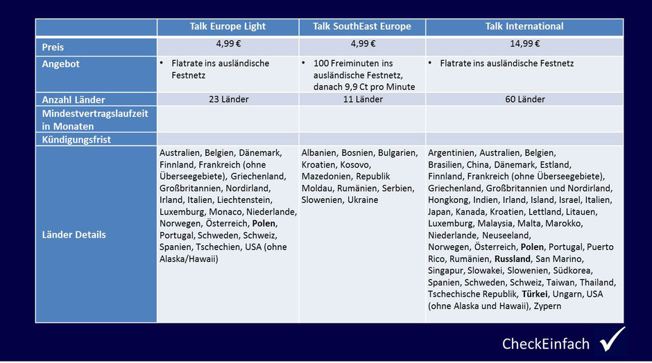 CheckEinfach | Sprachoptionen O2 Telefonica