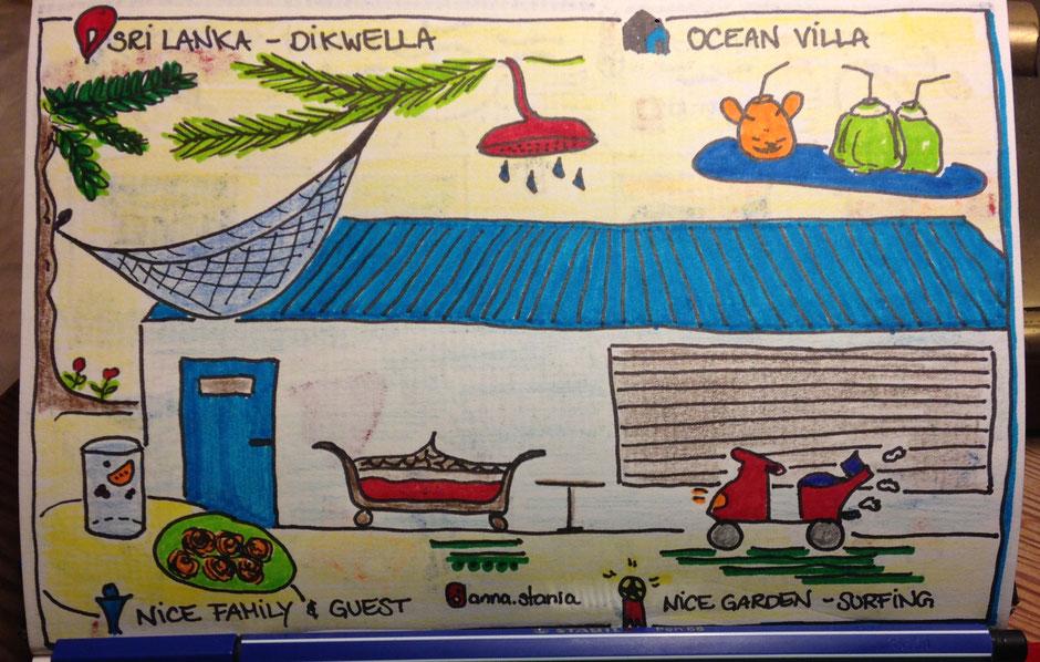 Sri Lanka - Dikwella - Ocean View Villa - Sketchnote - Travelbees