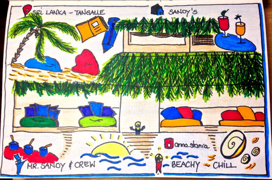 Sri Lanka - Tangalle -Sandy's - Sketchnote - Travelbees