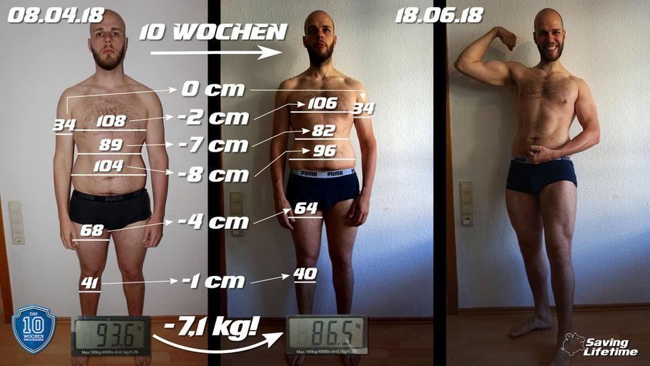 """Das Ergebnis nach 10 Wochen mit """"Das 10Wochenprogramm"""" von Julian Zietlow - 7,1 kg abgenommen sowie 22 cm an Gesamtumfang"""