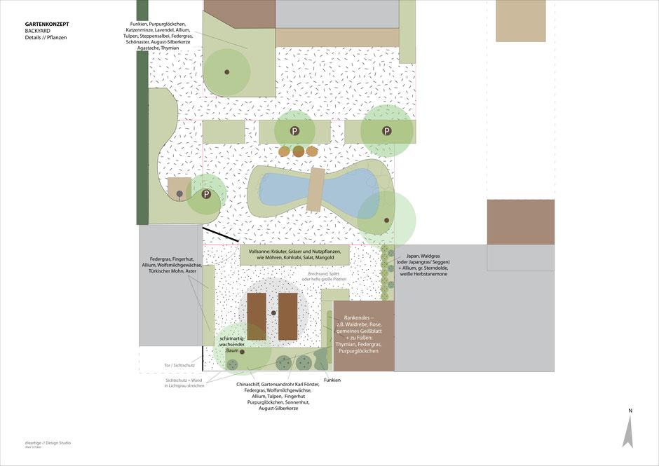 dieartige//Gardendesign - Garden Design Details für ein Objekt im Bestand