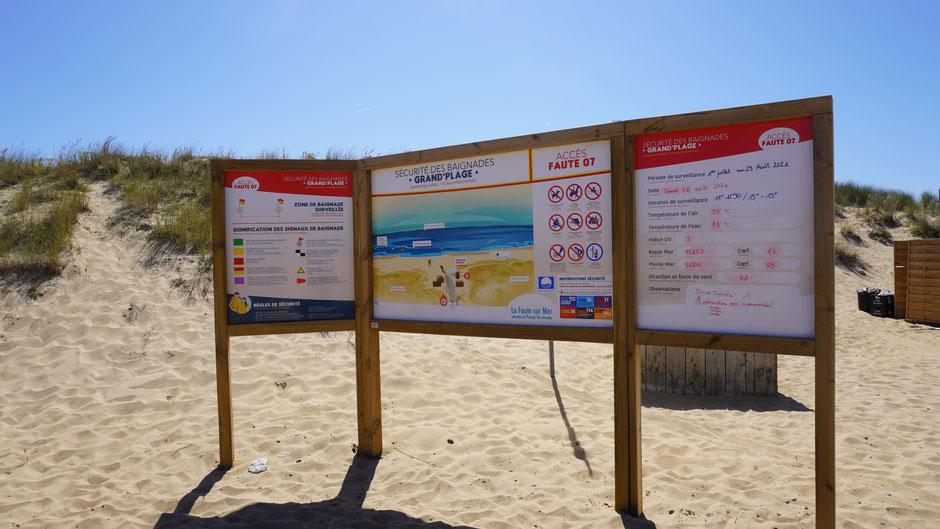 Infotafel am Strand: Ebbe und Flut, Temperaturen ...
