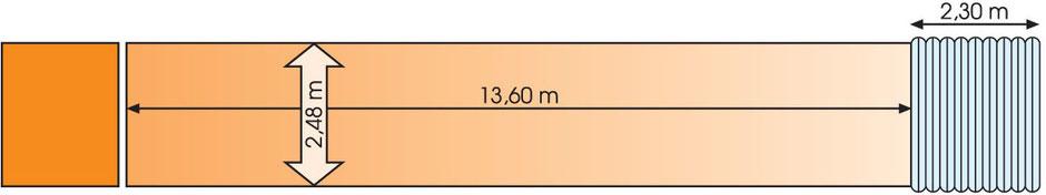 Ein Schema zeigt den Anhänger für einen Maschinentransport und gibt die Masse von 13,60 für die Länge und 2,48 Meter für die Breite an.