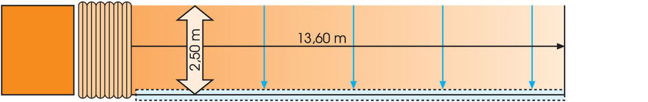 Zum Maschinentransport sieht man ein Schema der möglichen Vebreiterung eines anhängers. Die Länge: 13,60 Meter, die Breite: 2,50 Meter.