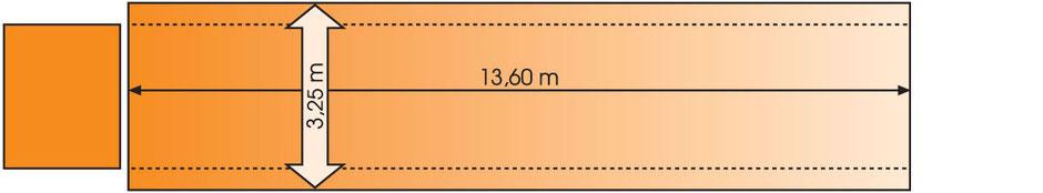 Ein letztes Schema auf dieser Seite zeigt eine weitere Option für einen Maschinentransport einen Anhänger zu verbreitern. Die Längenangabe ist 13,600 Meter, die Breite 3,25 Meter.