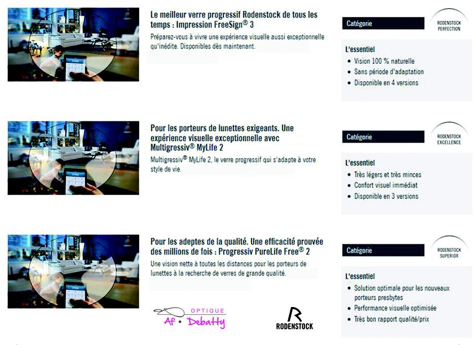 Montures et verres - Optique Debatty Embourg 09f3cda53c5b