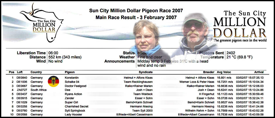 "Unser Highlight im Jahr 2007    2. Konkurs im    ""Sun City Million Dollar Pigeon Race"""