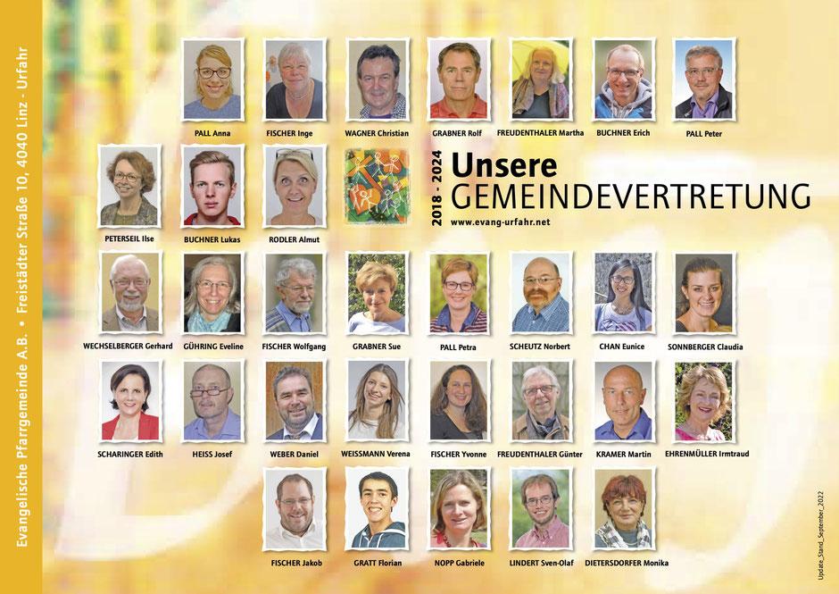 Gemeindevertretung, Stand Jänner 2021