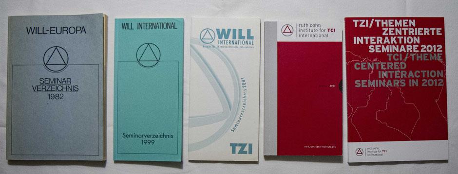 Das internationale Seminarverzeichnis im Laufe der Jahre