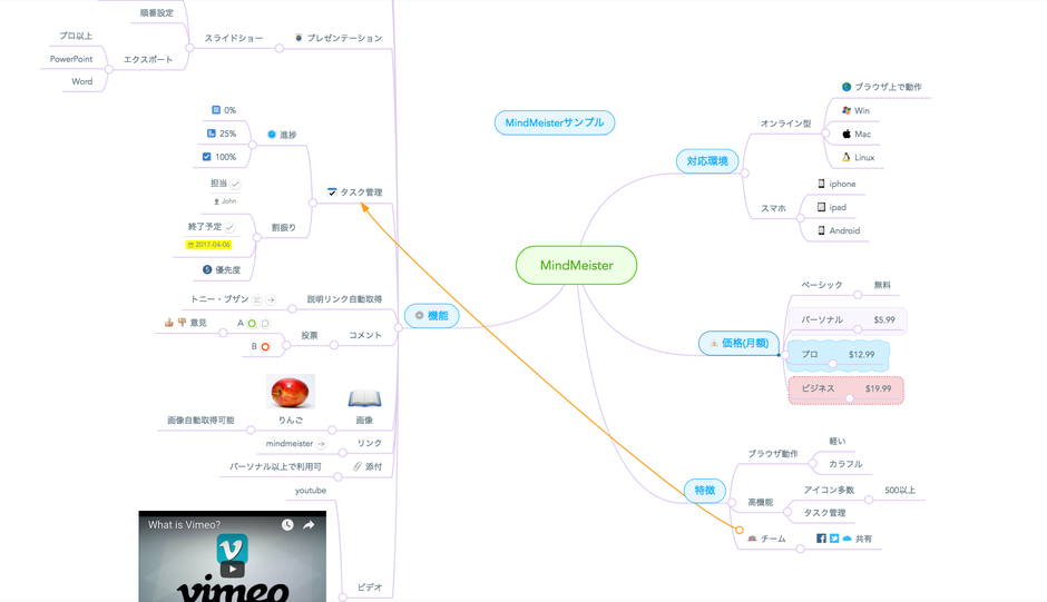 アプリ マインド マップ