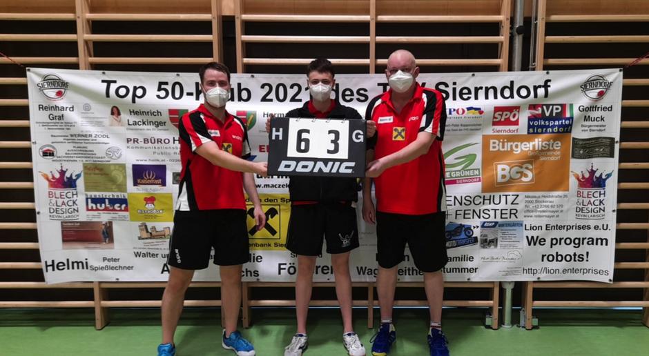 Martin Kinslechner (2 Siege), Dominik Tarmann (1 Sieg), Tomas Janci (3 Siege) ermöglichten daheim den 6:3-Erfolg gegen Neusiedl am See. Damit verbucht der TTV den zweiten Sieg im Playoff in 3 Runden. Am Sonntag folgt das NÖ-Derby gegen St. Veit/Hainfeld.