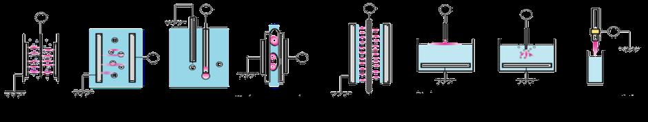 水中放電によるプラズマ発生原理