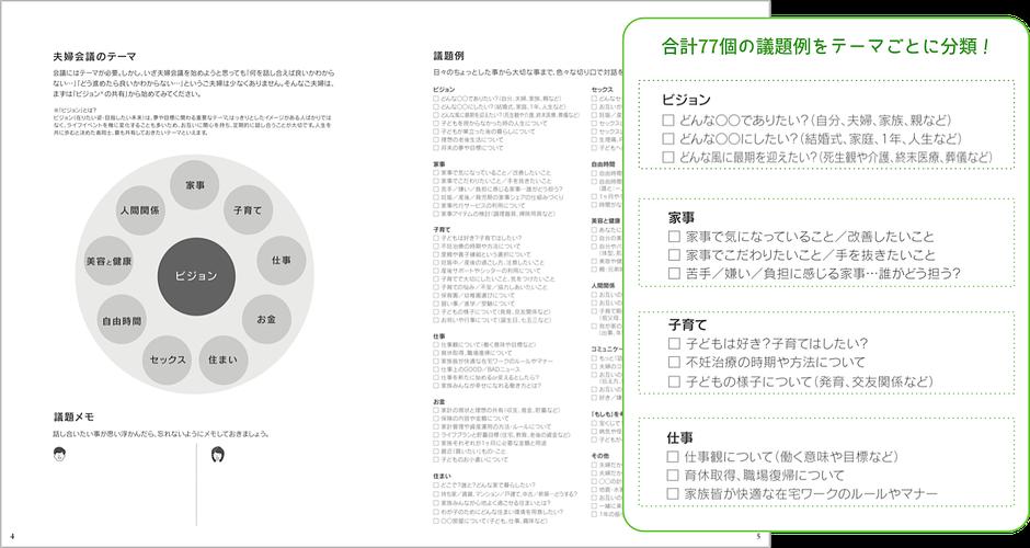 参考:夫婦会議のテーマ・議題例(pp.4-5)