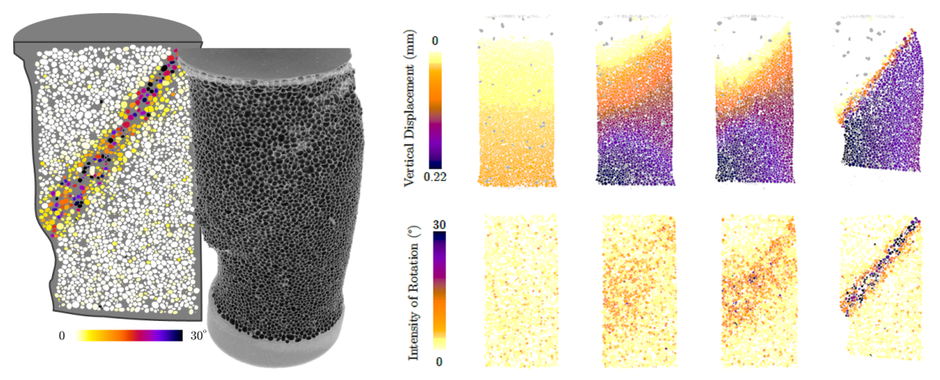 Image: 3D view from x-ray microtomography of a granular assembly (grey-scale) overlayed with measured 3D grain rotation angles (colour-scale) during axial loading