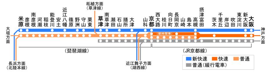 JR京都線 - touristinfo-westkyo...