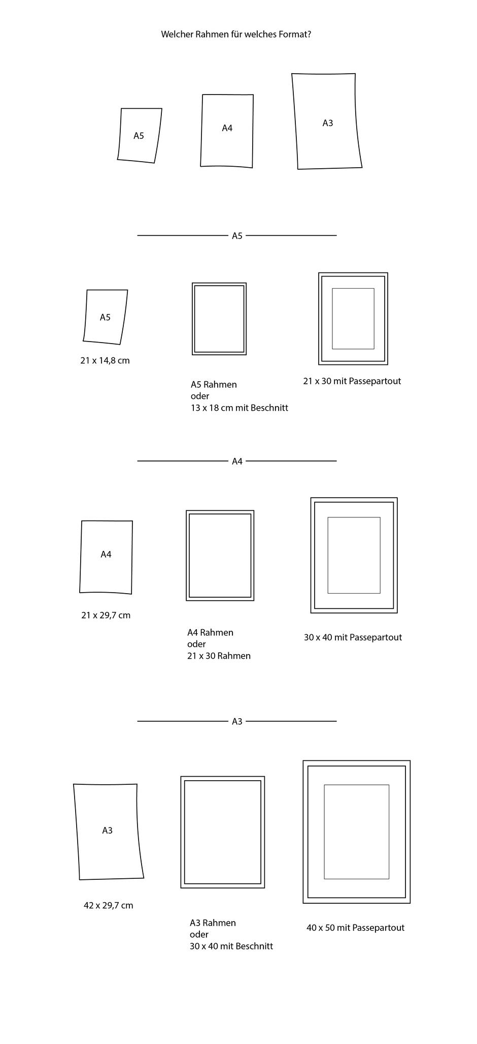 Bilderrahmen Guide, Bilder Größe Vergleich, Poster Rahmen, Poster Welche Rahmen?, Poster Größe, A5 Rahmen, A4 Rahmen, A3 Rahmen, Poster Rahmen, Rahmen Größen, Rahmengröße