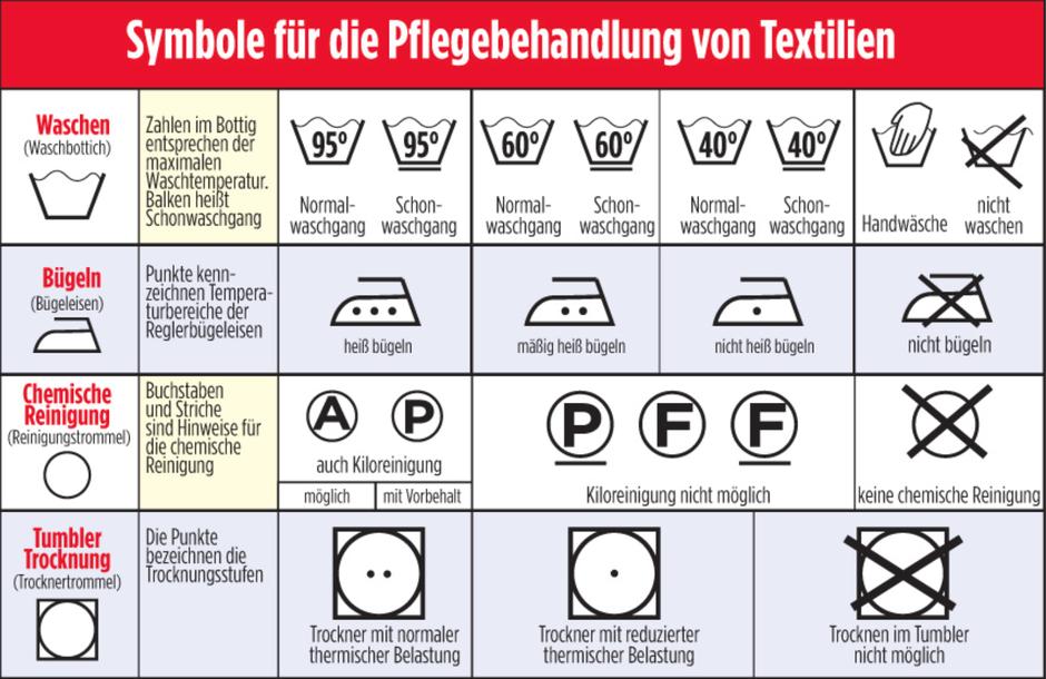 Saarclean. service. Pflegekennzeichen, Wäschezeichen, Pflegesymbole