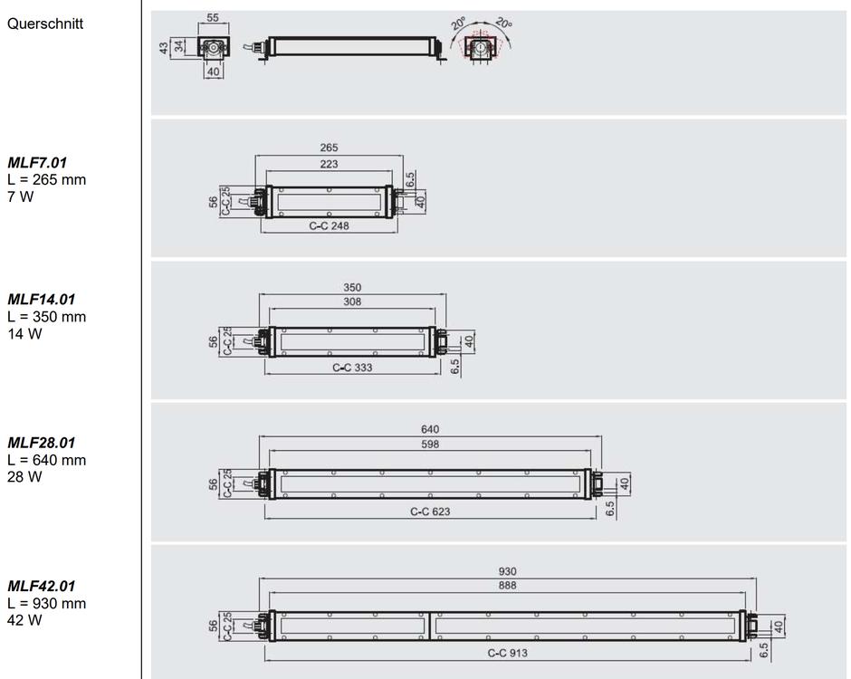 Maße LED Aufbauleuchte