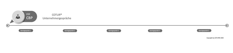 Leadershape by COTUR® - Unternehmergespräche