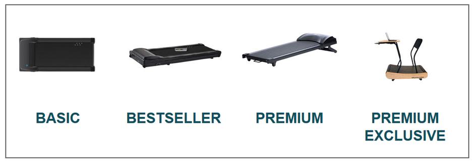 Übersicht Laufbandschreibtisch - Schreibtischlaufband - Bürolaufband