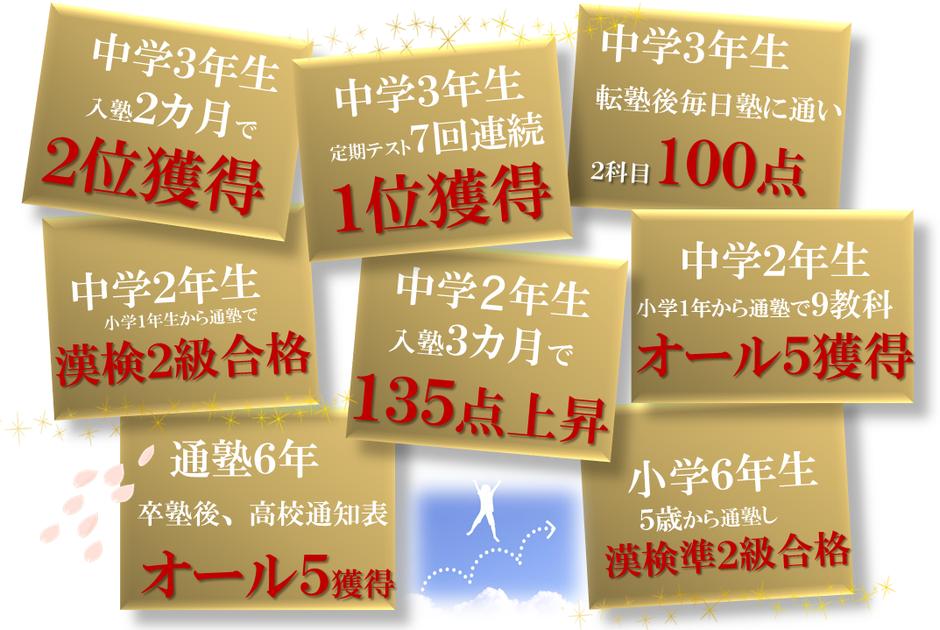 7回連続学年1位・オール5・入塾3か月で135点上昇・転塾後2科目100点