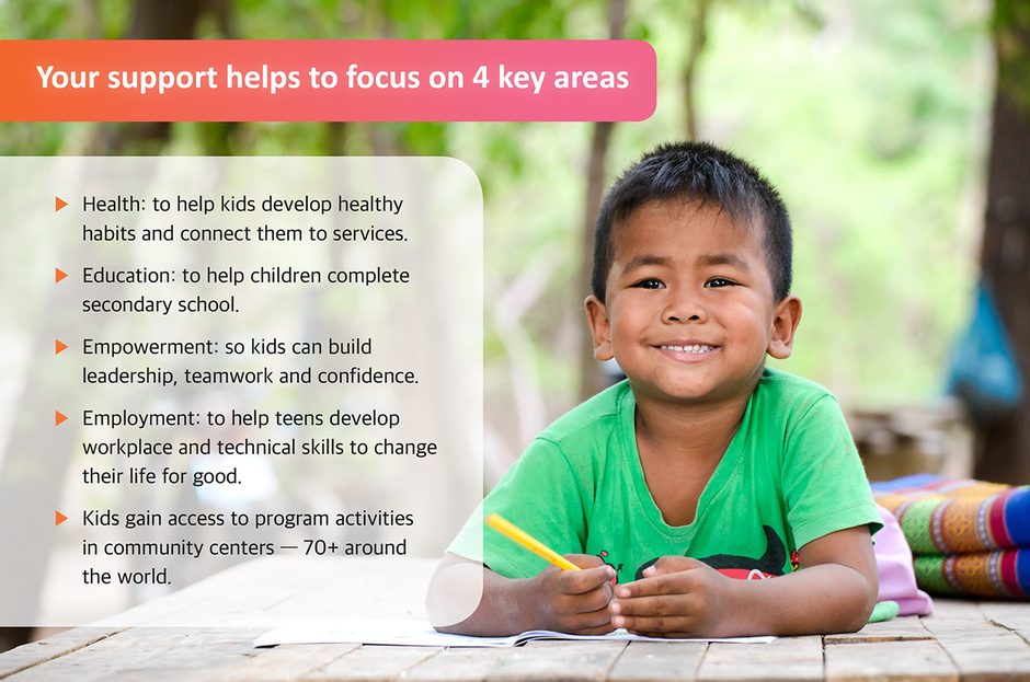 Your support helps to focus on 4 key areas: Health, Education, Empowerment, Employment. Access to Program activities around the world