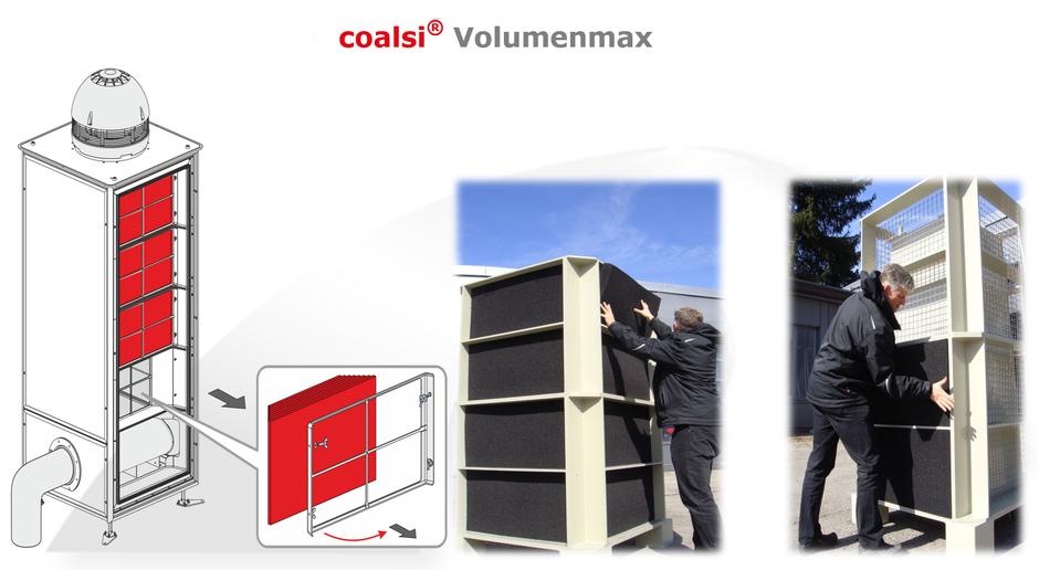 Volumenmax Aktivkolefilter einfacher Filterwechsel