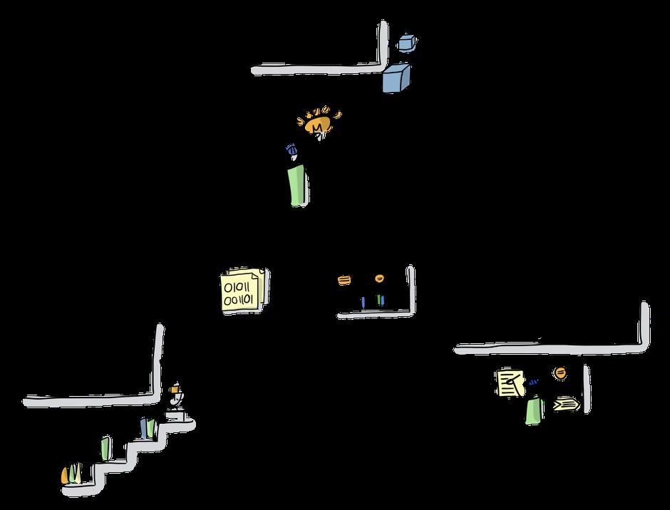 Standardisierte Lösungen, Coachings, Trainings & Visualisierungen für Ingenieure und Techniker in komplexen System- und Softwareentwicklungen.