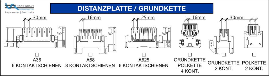 Kettfadenüberwachung Distanzplatte Grundkette Kontaktschienen Polkette Grundkette Weberei LED Laser