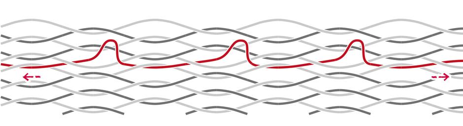 チェアーハンモックの糸が伸びた際の修理方法3