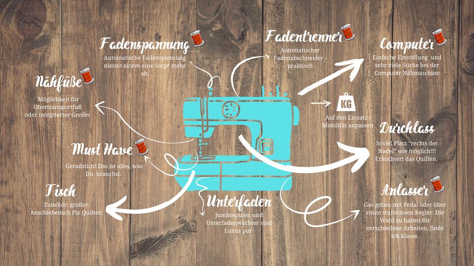 Welche Nähmaschine eignet sich für Patchwork und Quilten: die Eigenschaften