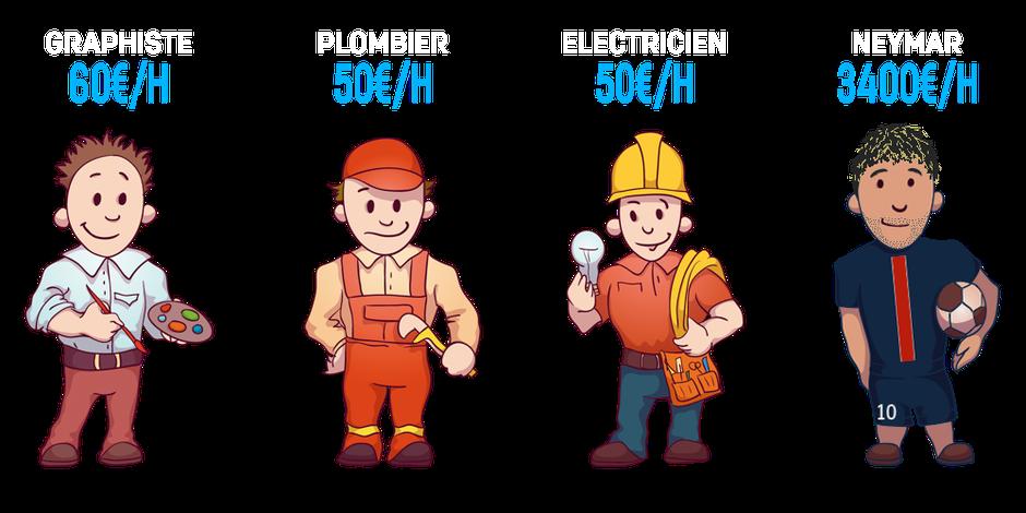 Tarifs graphiste plombier électricien zlatan ibrahimovic