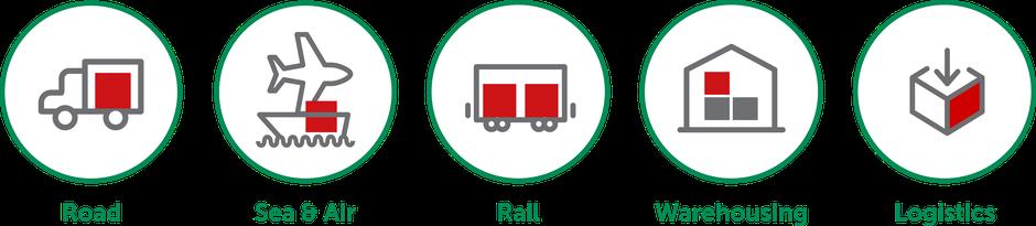 Icon Darstellung der Geschäftsbereiche von NOSTA: Straße, Seefracht und Luftfracht, Schiene, Lagerhaltung und Logistikberatung
