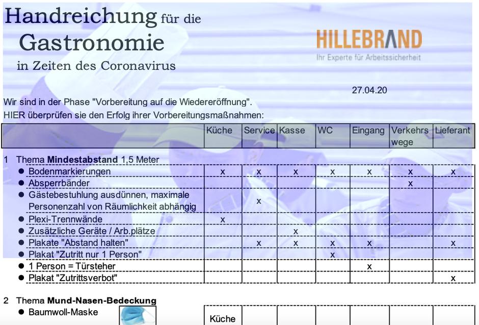 Ausriß aus der Todo-Liste für die Gastronomie in Bayern, Stand 27.04.2020