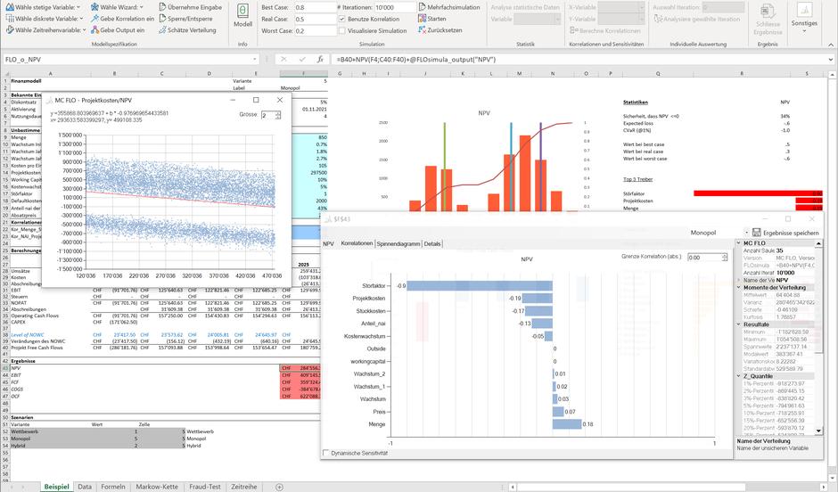 Monte Carlo Simulation Excel Korrelation Planung