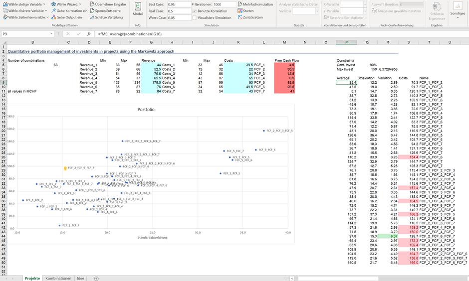 MC FLO Excel Monte Carlo Simulation Portfolio Optimierung Variation