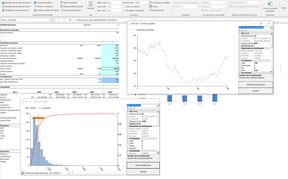 MC FLO - define distribuciones y series temporales MC FLO Monte Carlo simulación Excel