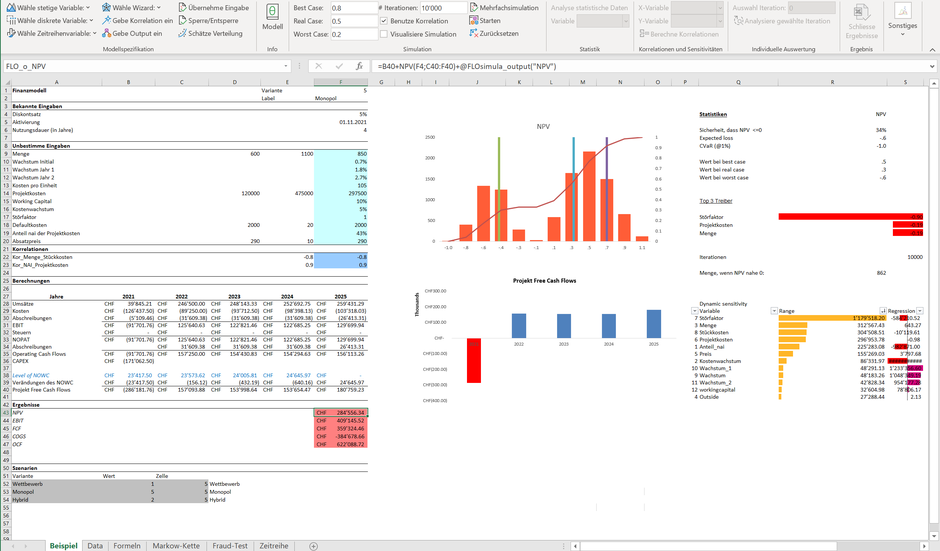 Modell Excel Monte-Carlo Simulation Planung