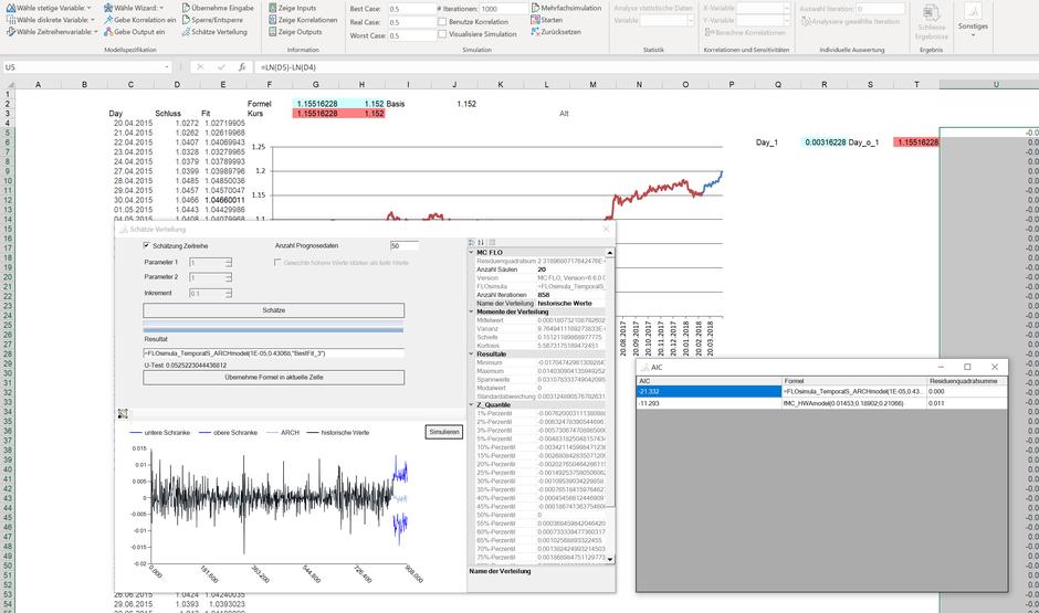 Modell ARCH Wechselkurs Simulation Fitting Verteilungsanpassung MC FLO