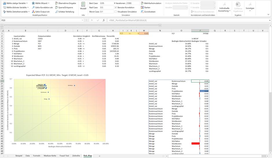 MC FLO Monte Carlo Simulation Excel Risiko Matrix Risk Heat Map Ambition Dynamic Sensitivity Correlation Korrelation
