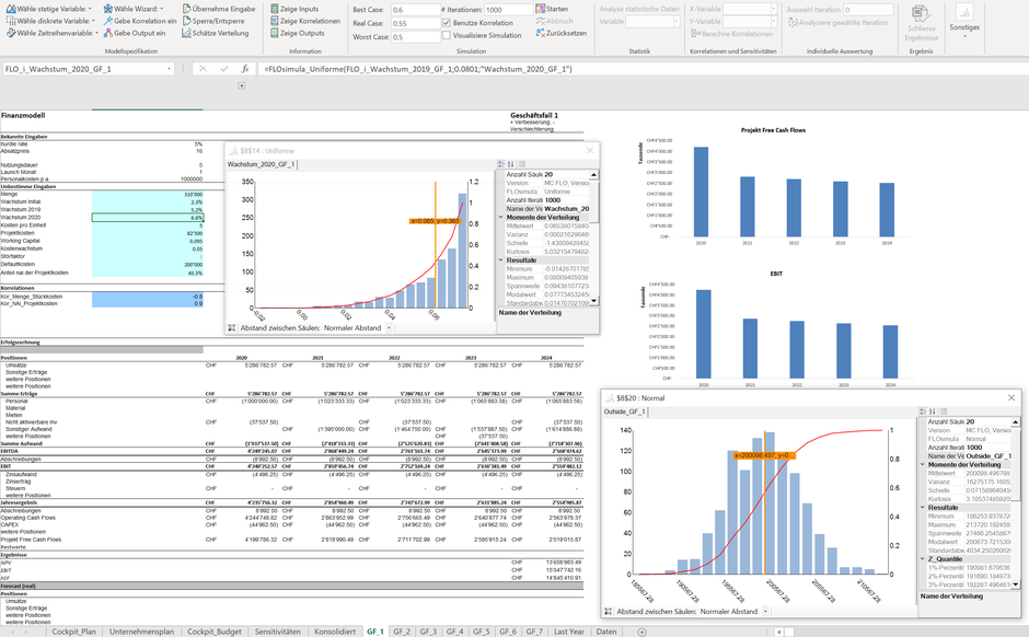 Excel Monte Carlo Simulation Planmodell Unternehmensplan