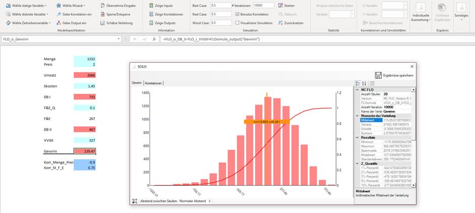 MC FLO Excel Monte Calo Simulation Ergebnis Gewinn Verteilung