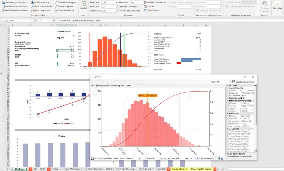 Monte Carlo Simulation Excel Planung Unternehmensplan M&A Unsicherheit