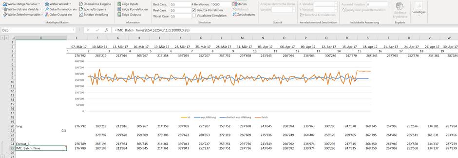 Automatisierte Prognosen mit Simulationen