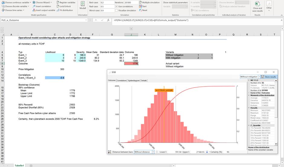 Monte Carlo Simulation Excel MC FLO cyber attack