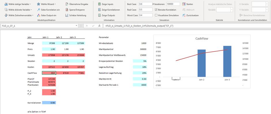 MC FLO Monte Carlo Simulation Excel Unternehmensplan