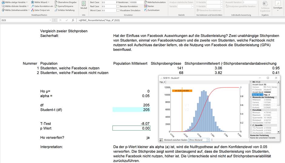 Hypothesentests Simulationen Monte Carlo Simulation Excel