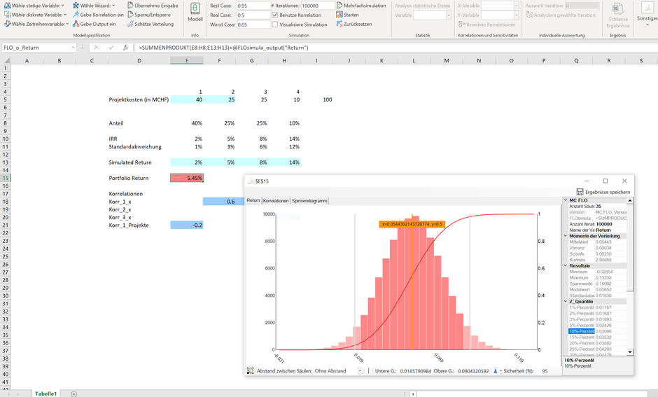 Excel Monte Carlo Simulation Korrelation Risiken Risikomatrix