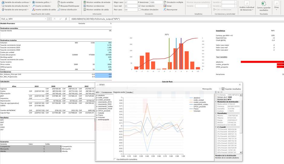 MC FLO Excel Monte Carlo Simulation diagrama araña