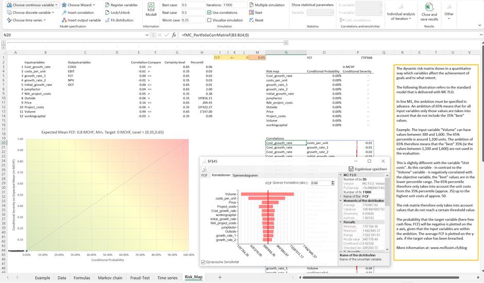 MC FLO Monte Carlo Simulation Excel Risiko Matrix Risk Heat Map Ambition Dynamic Sensitivity
